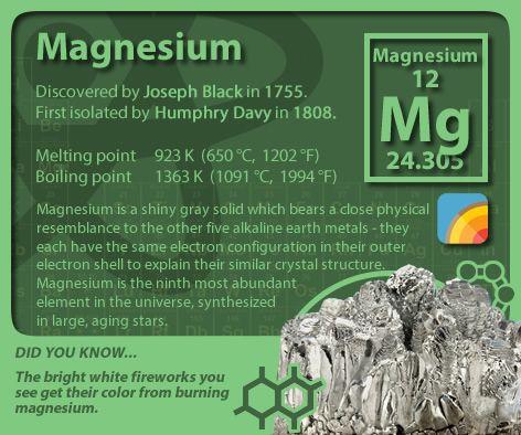 Periodictableofelements periodictable magnesium periodic table periodictableofelements periodictable magnesium urtaz Image collections