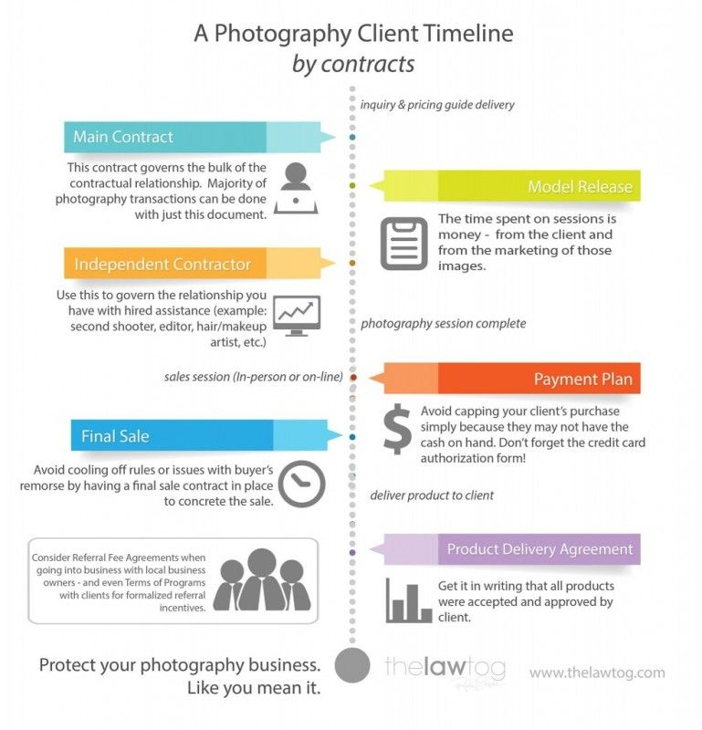 Payment Plan Contract  Photography And Photography Business