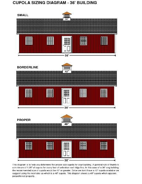 How To Choose A Cupola Free Cupola Plans Cupolas House Styles How To Plan