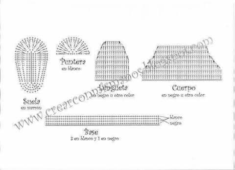 Spiegazioni scarpe all' uncinetto