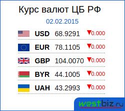 Конвертер валют, скрипт курса валют для сайта виджет, информер ЦБ, Россия