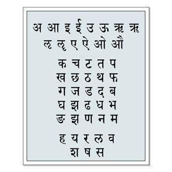 Sanskrit Alphabet - Small Poster Esoteric/Spiritual Symbolism, Art - sanskrit alphabet chart