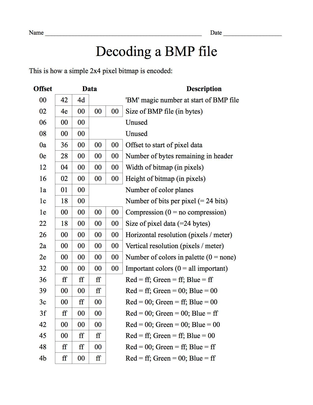 Computer Worksheets For Middle School In