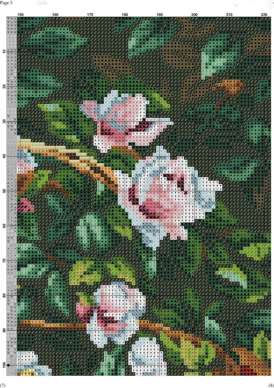 Com a chegada da Prima vera, as flores chegam ao seu ápice!  Nada melhor que usá-las na decoração, e um bordado com muita flores, faz com q...