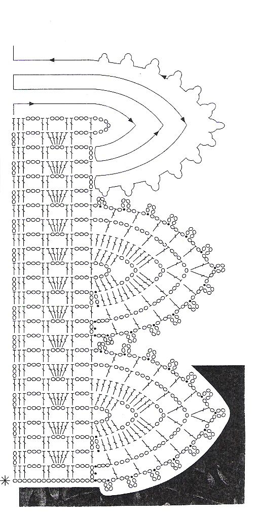 Pin by Florian Flori on dantell | Pinterest | Crochet, Crochet lace ...