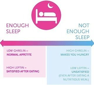 Best weight loss chart app image 10
