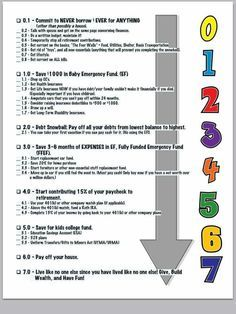 detailed baby steps dave ramsey - Google Search | Lodge | Pinterest ...