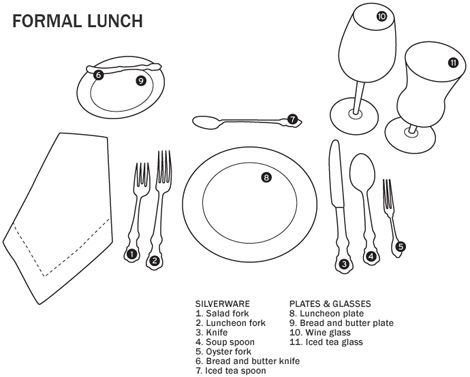 how to set the table, formal table setting, formal lunch