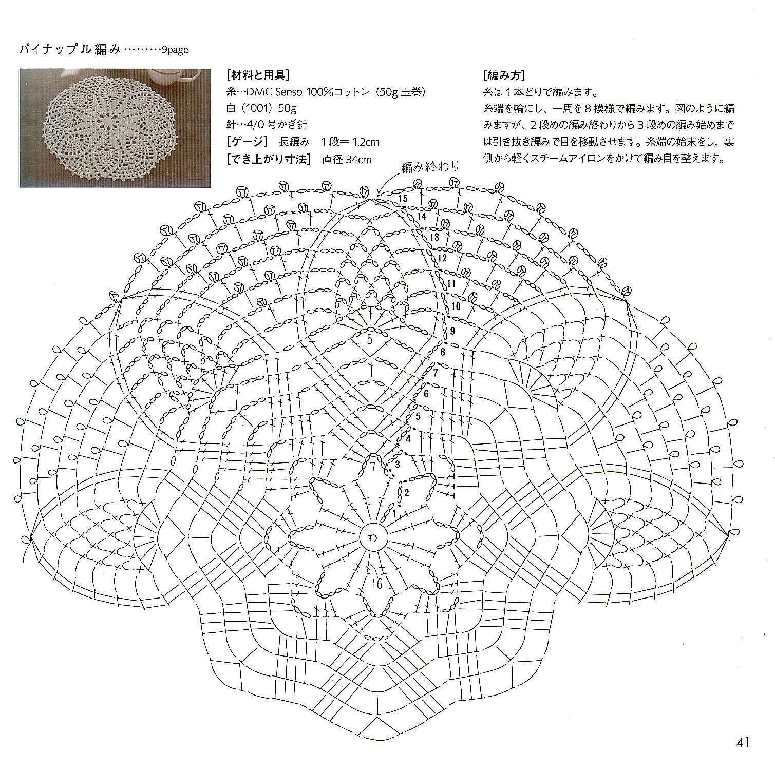 PATRONES GRATIS DE CROCHET: Lindo tapete o centro de mesa a crochet ...