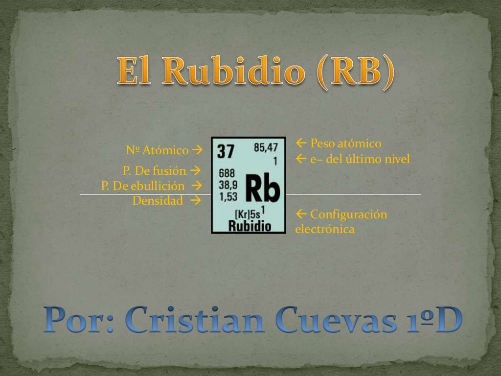 Slideshare sobre el rubidio rb tabla periodica de los elementos slideshare sobre el rubidio rb urtaz Choice Image
