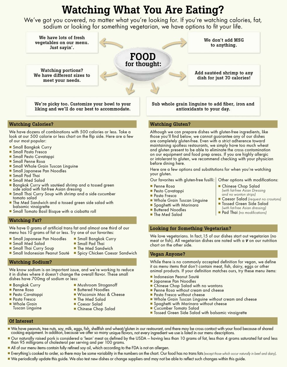Noodles Company Nutrition Guide Check Out Both Of Their