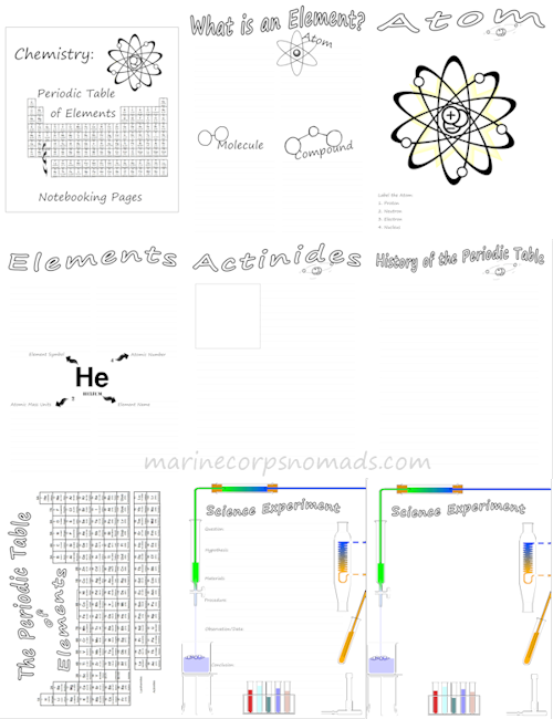 Chemistry periodic table of elements notebooking pages periodic chemistry periodic table of elements notebooking pages urtaz Choice Image