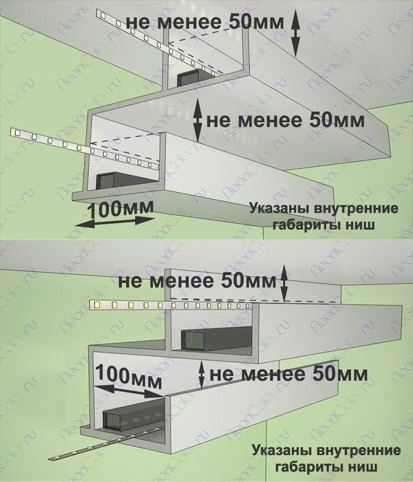 Как сделать балкон с солнечной стороны