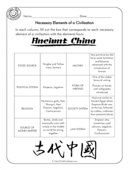Ancient China Worksheets   Ancient china lessons, Ancient ...