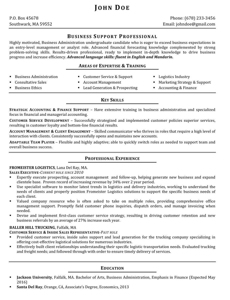 Resume Samples Job Resume Samples Professional Resume Samples Cover Letter For Resume