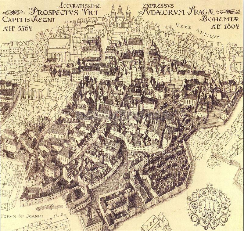 Židovské město na počátku 19 století podle Langweilova ...