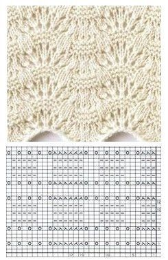 Photo of Knitted Lace Pattern. (Chart No 23) Multiple of 12 sts, + – #Chart #Knitted #Lac…
