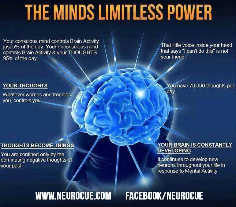 The minds limitless power | Brain facts, Brain activities