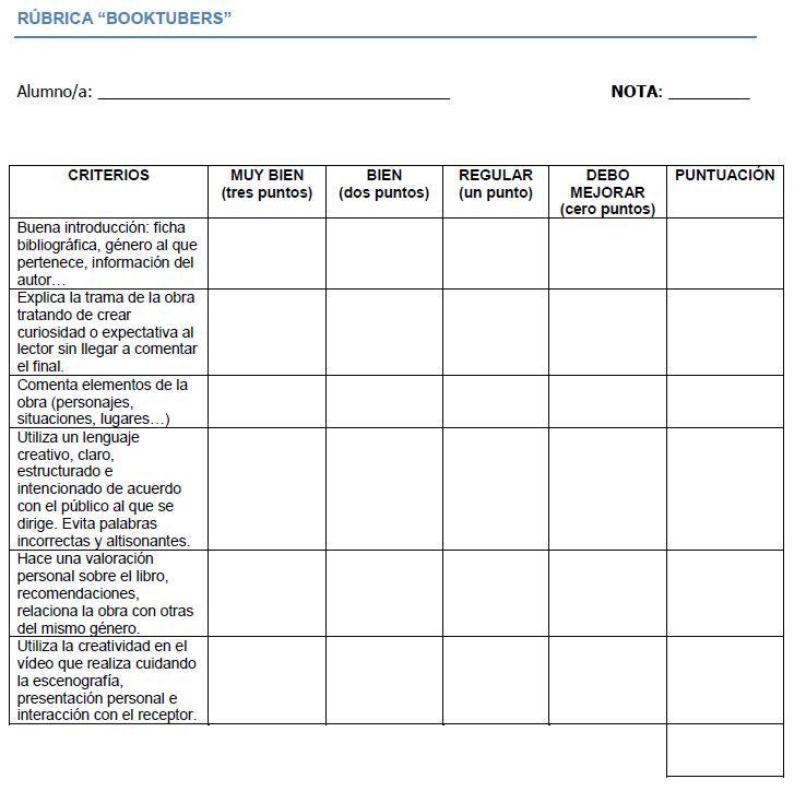 Rúbrica evaluación  - copy tabla periodica nombre de los grupos