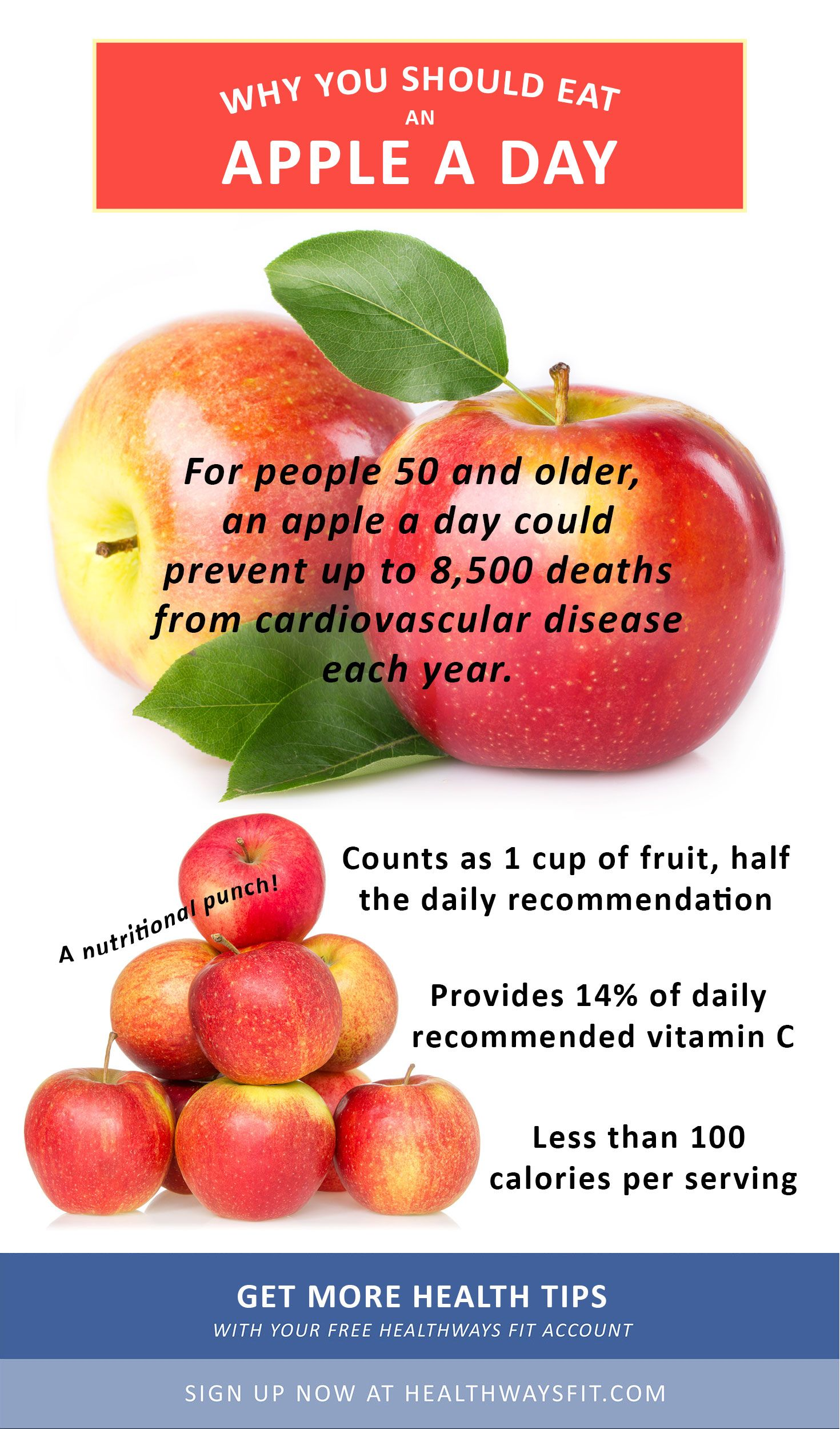 Benefits of apples: Cardiovascular disease prevention