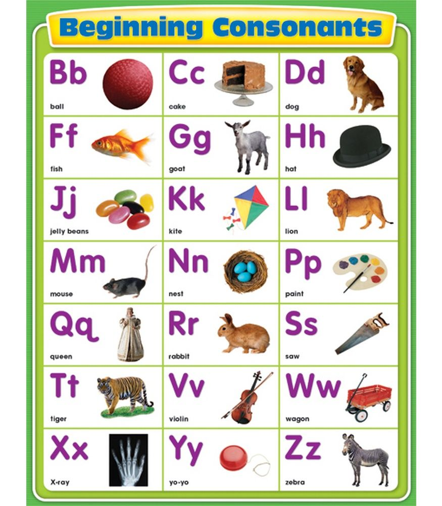 Worksheets Carson-dellosa Worksheets beginning consonants chart carson dellosa publishing education supplies cdwishlist