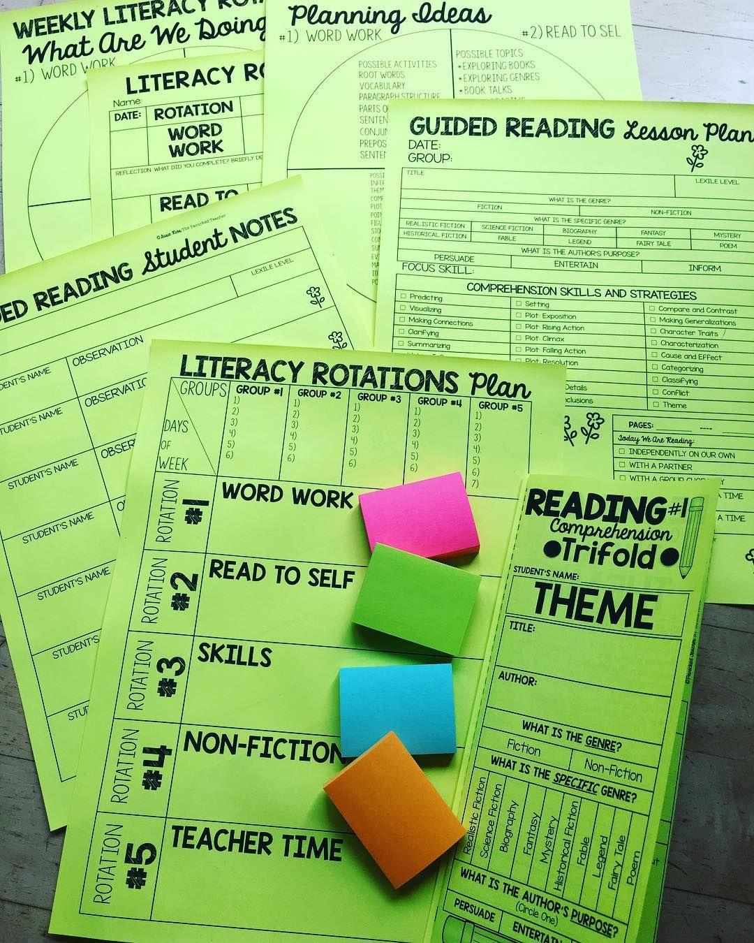 Everything you need to start LITERACY ROTATIONS in the UPPER GRADES! Included is Guided Reading Lesson Plan and templates to use during each rotation!