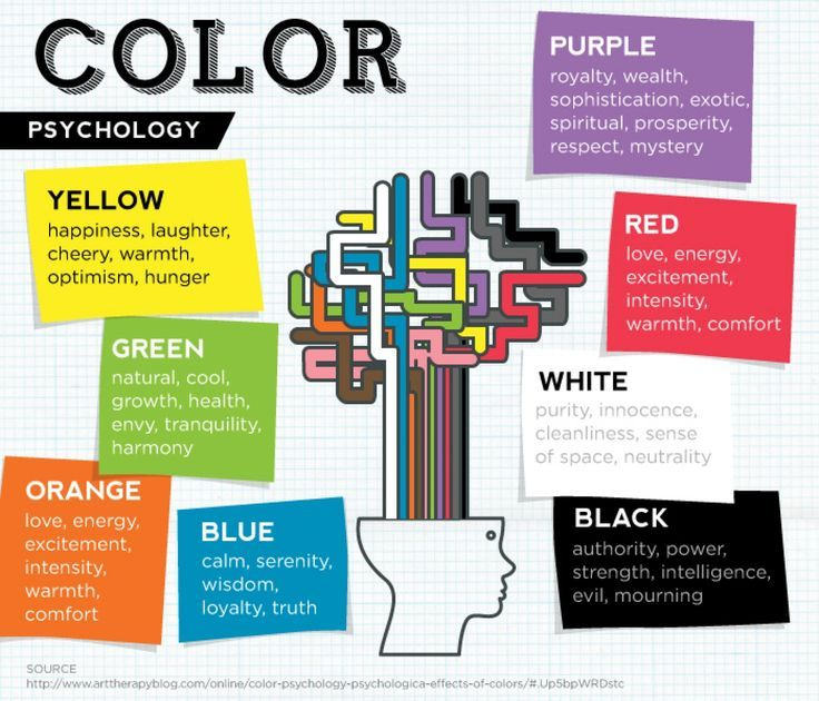 Surprising Psychological Effects Of The Colors You Wear. #Psychology