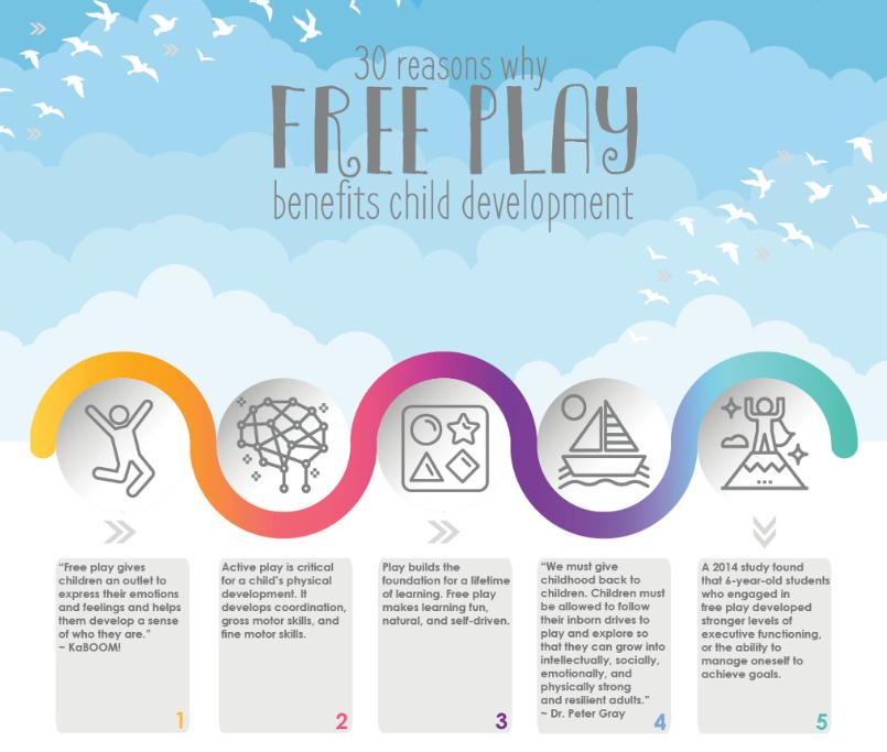 30 reasons why free play benefits child development