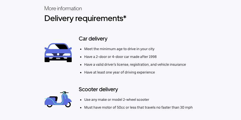 Uber Eats Driver Requirements What You In 2020 Uber Driving