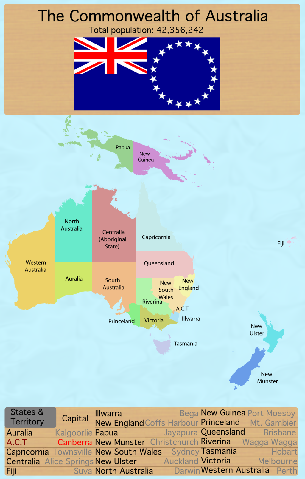 Map Of Australia If All Proposed States Existed With