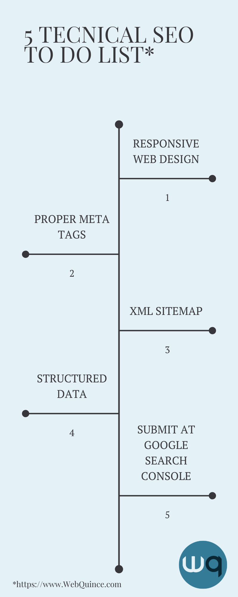 5 Technical Seo To Do List Meta Tags Xml Sitemap Structured Data Responsive Web Design Submit At Google Search C In 2020 Seo Agency Seo
