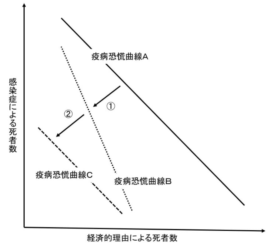 日本 経世済民 おしゃれまとめの人気アイデア Pinterest に ほん 2020 経済 インフレ 政府