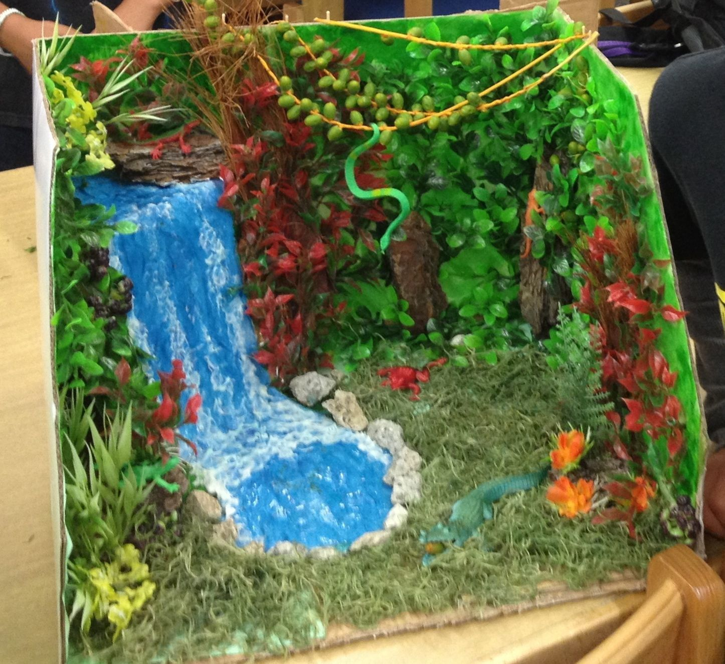 Rainforest habitat Rainforest Habitat, Rainforest Project, Rainforest  Ecosystem, Rainforest Crafts, Biome Project