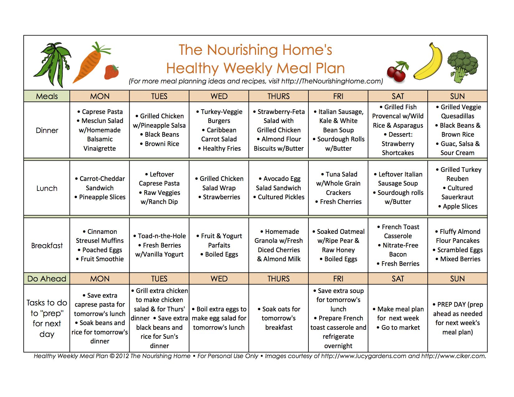 Mastering Meal Planning – Diet Menu Template