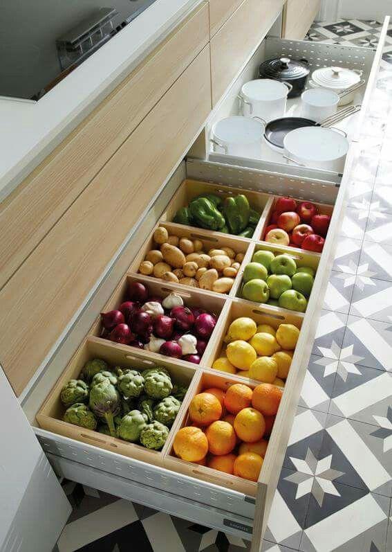 Cuisine Rangement Legumes Cuisine Moderne