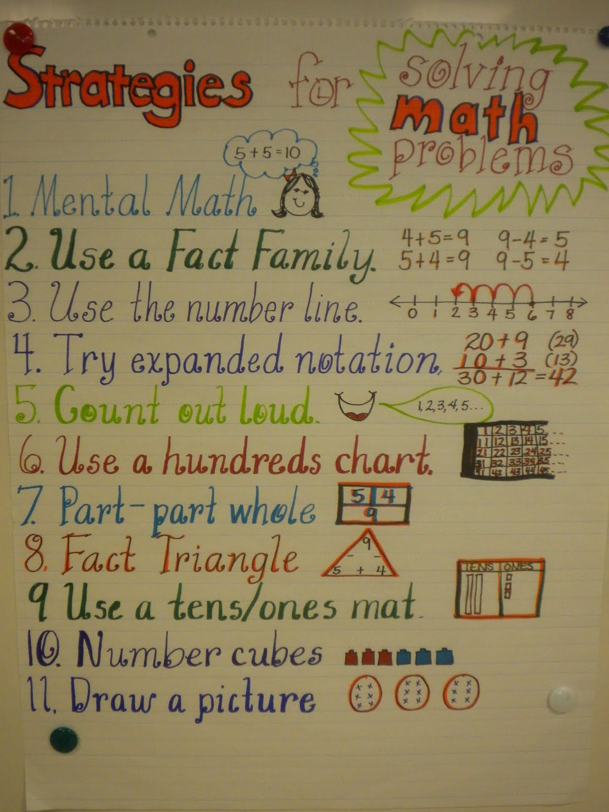 Anchor Charts In My Classroom