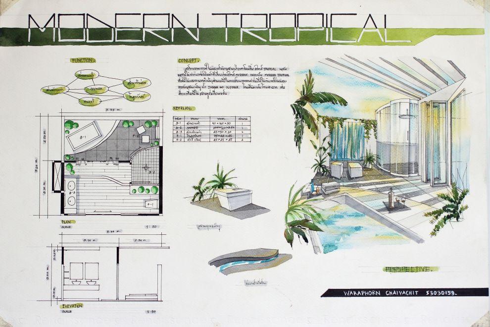 Interior environmental design Interiors, Environmental design and