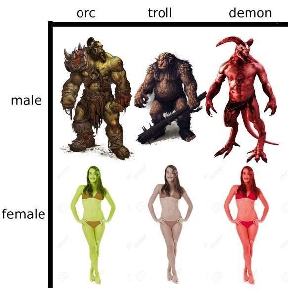 Fantasy Game Characters Funny Meme Pictures Stupid Memes Best Funny Pictures