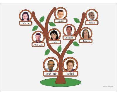 Diseño Personalizado Del árbol Familiar Proyectos De árbol Genealógico Arbol Genealogico árbol De Familia