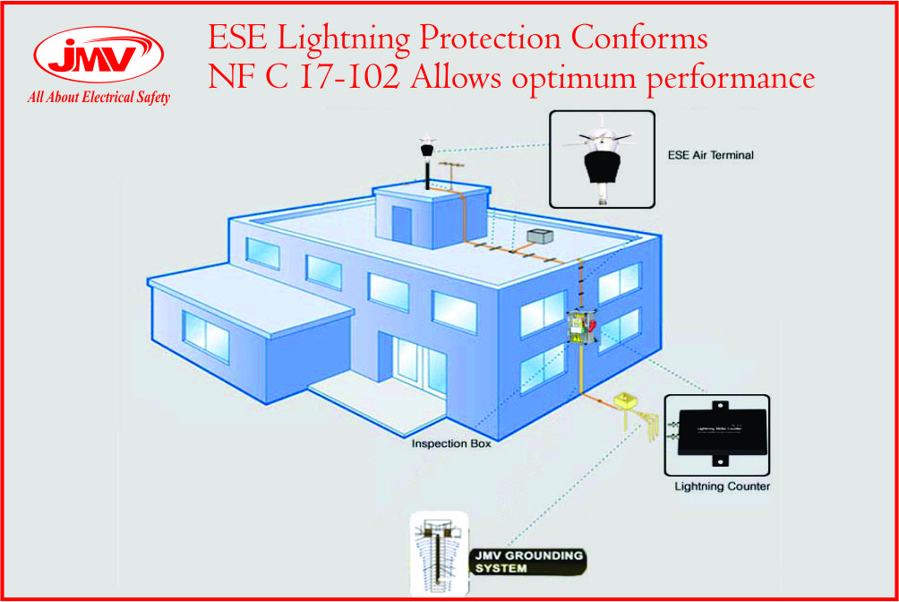 JMV's globally accepted ESE Lightning Protection is a highly appreciated name in delivering superior quality protection system against damaging lightning strikes. Source(s): http://www.jmv.co.in/lightning-protection/ese-lightning-arrester.html