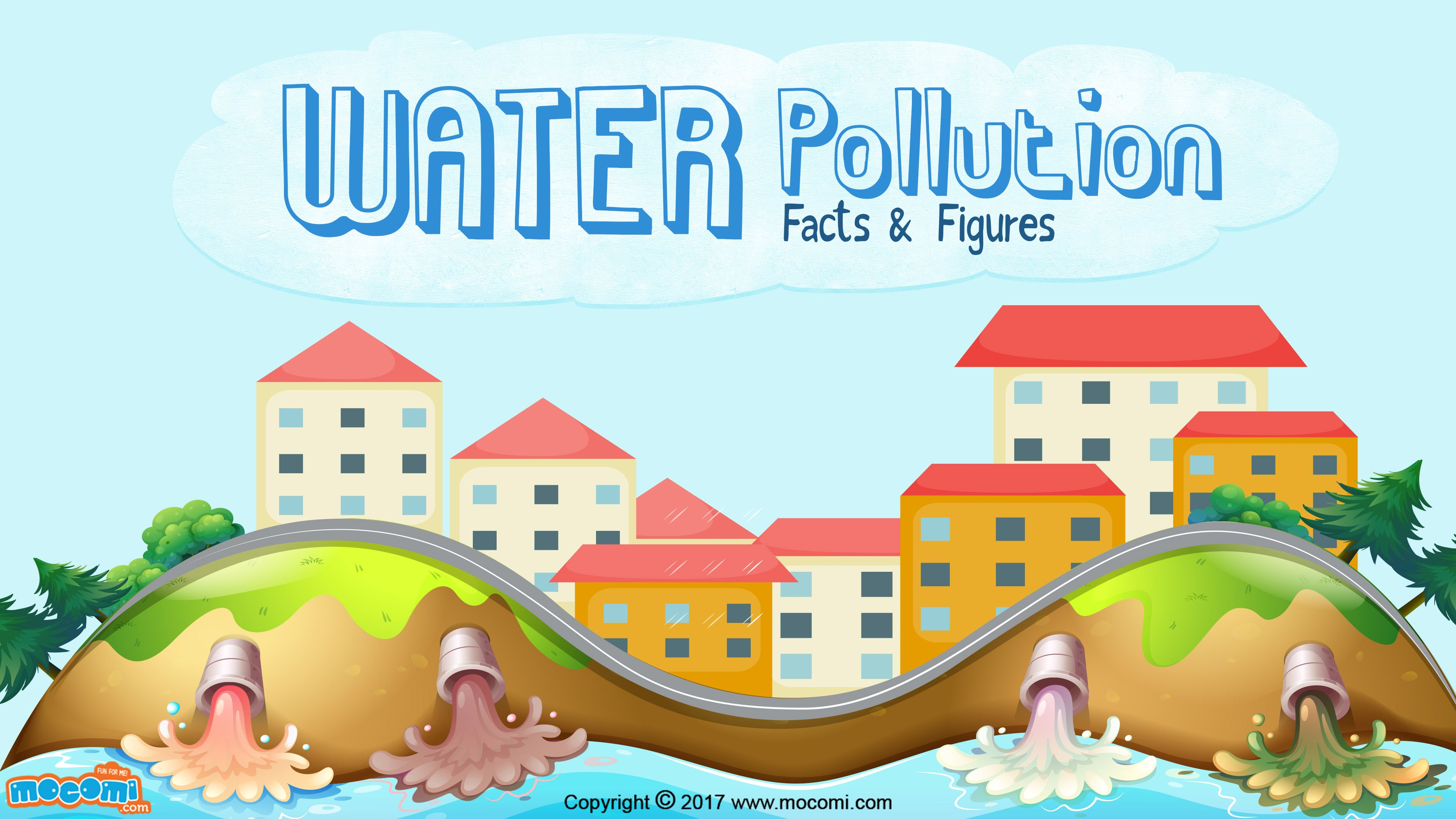 Water Pollution Types And Effects