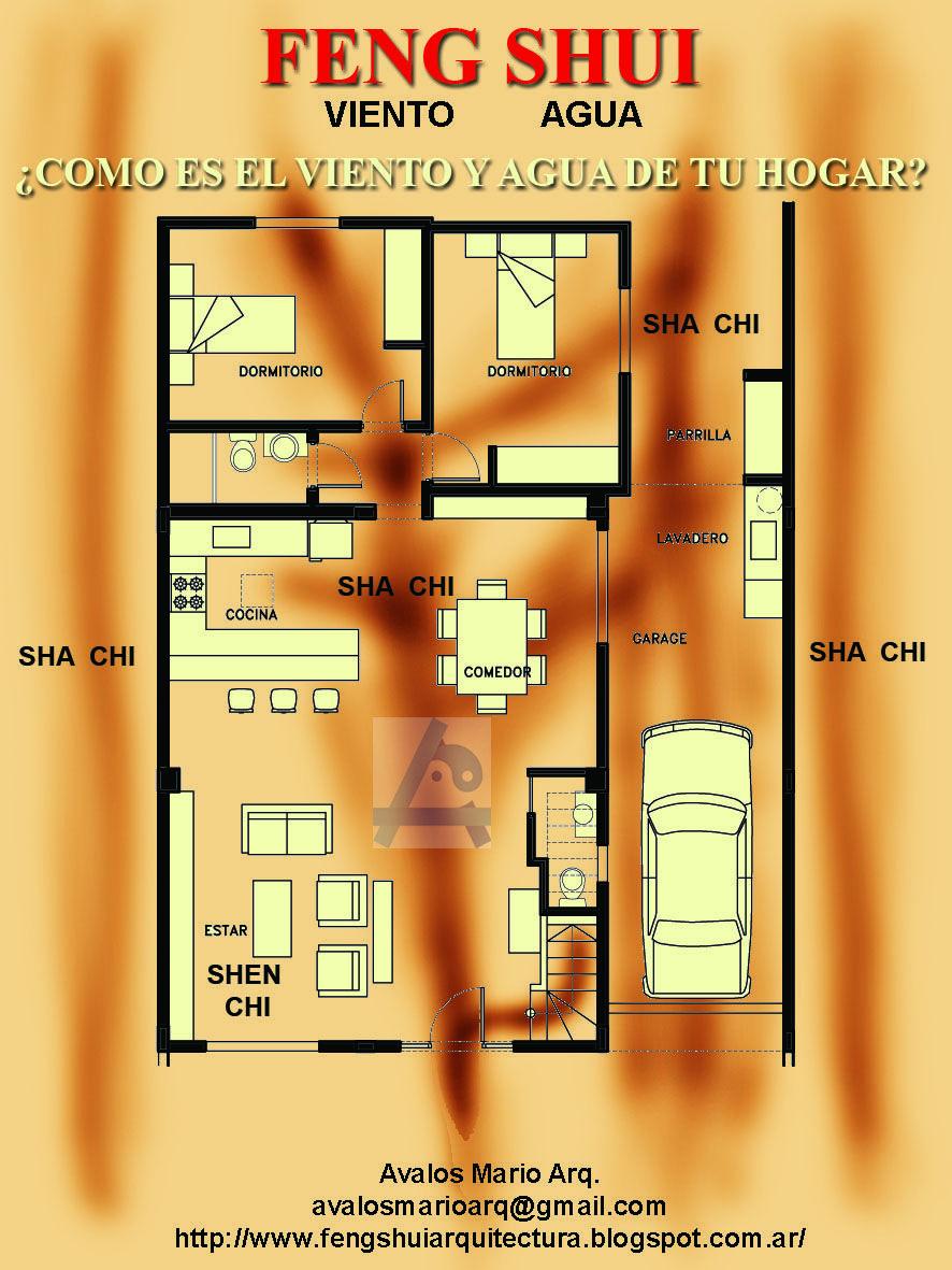 Arquitectura y feng shui como es el chi de tu hogar feng shui en 2019 - Arquitectura y feng shui ...
