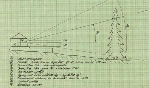 Geister-Raketen: UFO-Forscher veröffentlichen hunderte bislang unbekannter UFO-Akten Schwedens . . . http://grenzwissenschaft-aktuell.blogspot.de/2015/03/geister-raketen-ufo-forscher.html . . .  Abb.: ghostrockets.se