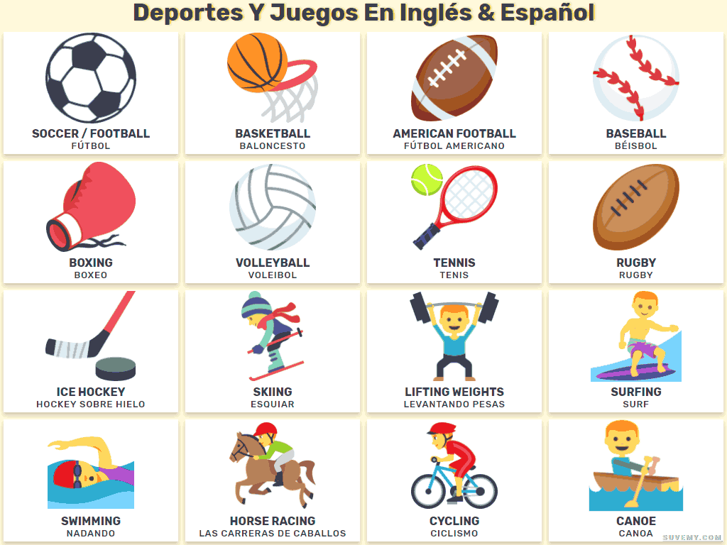 Los Deportes Y Los Juegos En Ingles En Listas E Imagenes Para Ninos