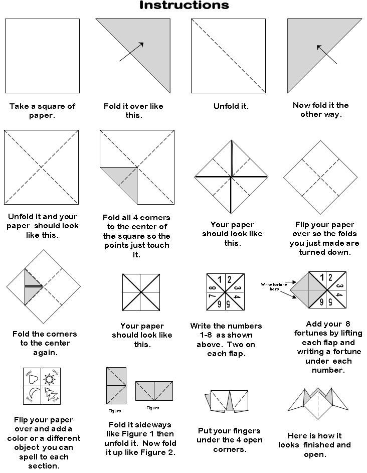 How To Make Paper Fortune Teller Instructions Kids Projects For