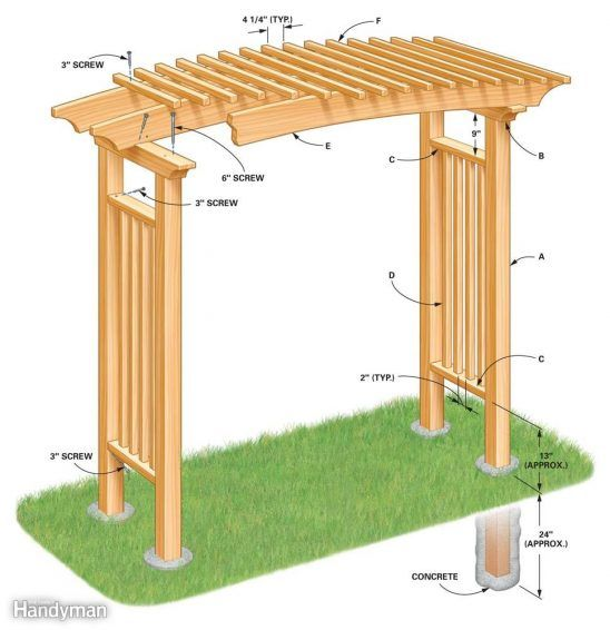 125 Collections Of Arbor Trellis Plans Build Your Own Garden