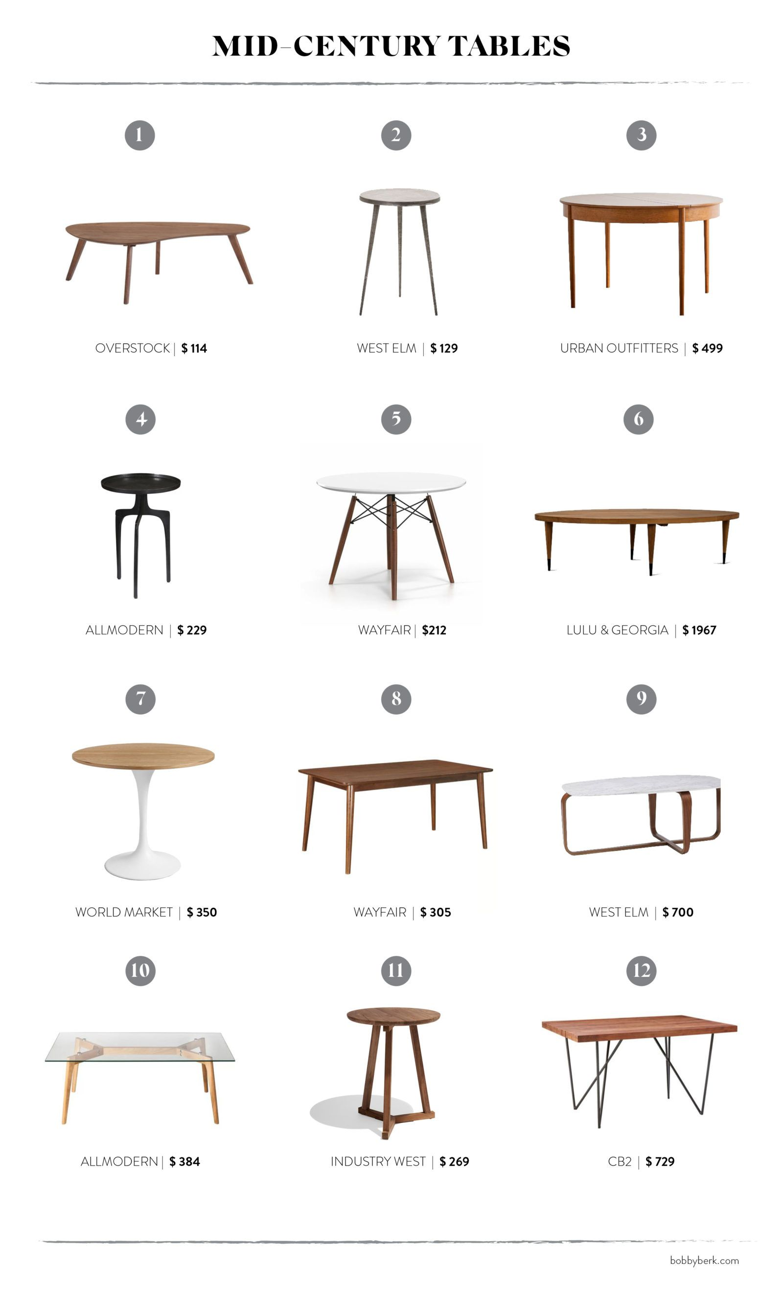 Mid-Century Modern: Furniture (Everything You Need To Get The Look