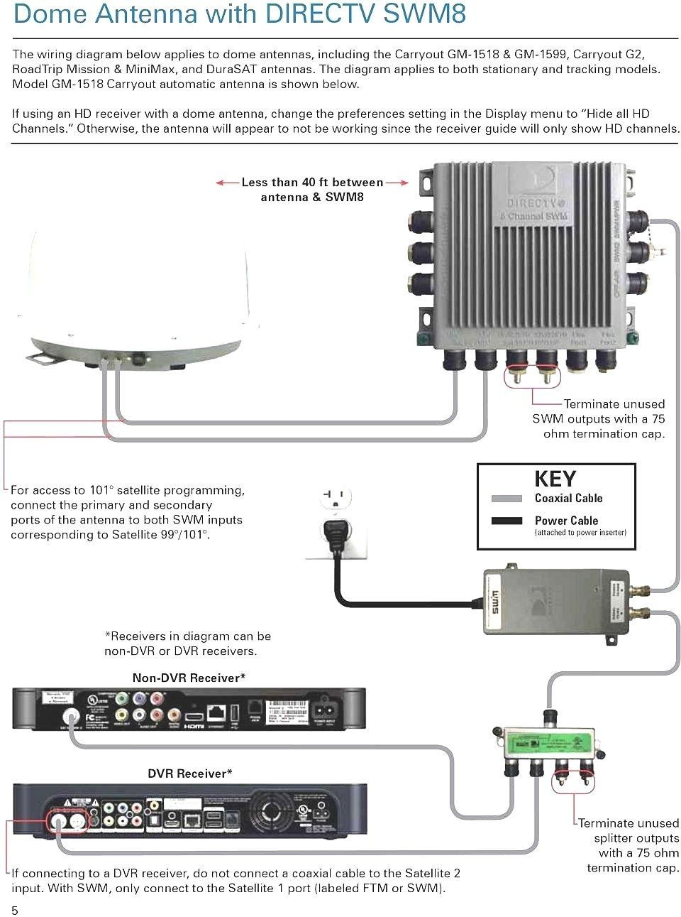 direct tv wiring diagram blurts me pleasing directv swm 16 lovely TV Signal Splitter Wiring-Diagram