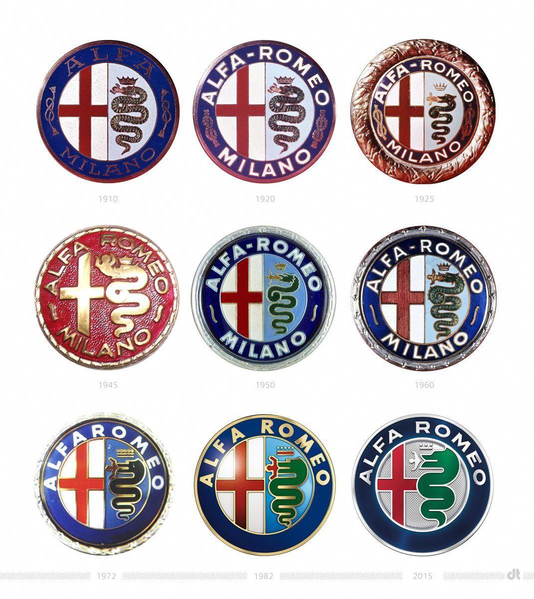 Alfa Romeo Logo History Adam Is A D J Pinterest Alfa Romeo
