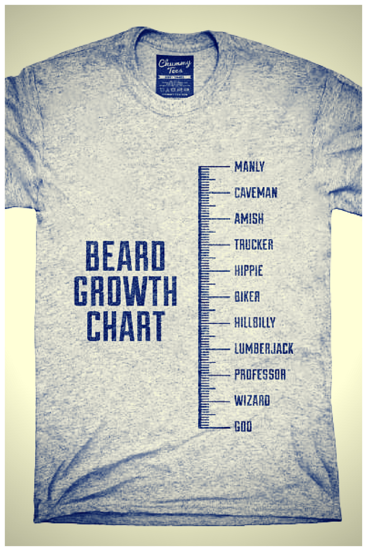 My Uncle And Cousin Would Love Wearing A Beard Growth Chart They